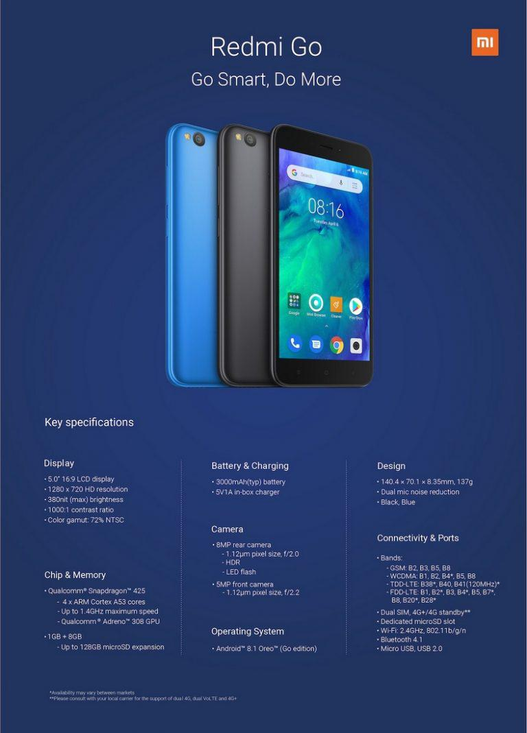 Technical specifications of Xiaomi Redmi Go Edition emerged